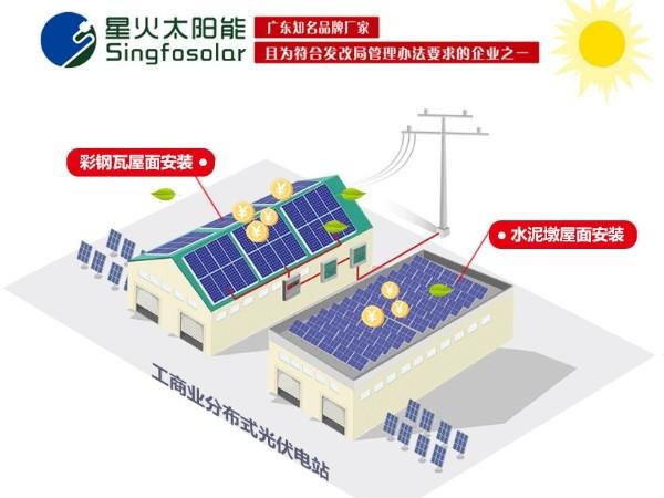 太阳能电池板的寿命真的有25年吗?