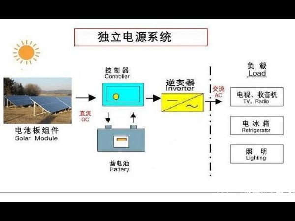太阳能离网系统需要注意的几个要点