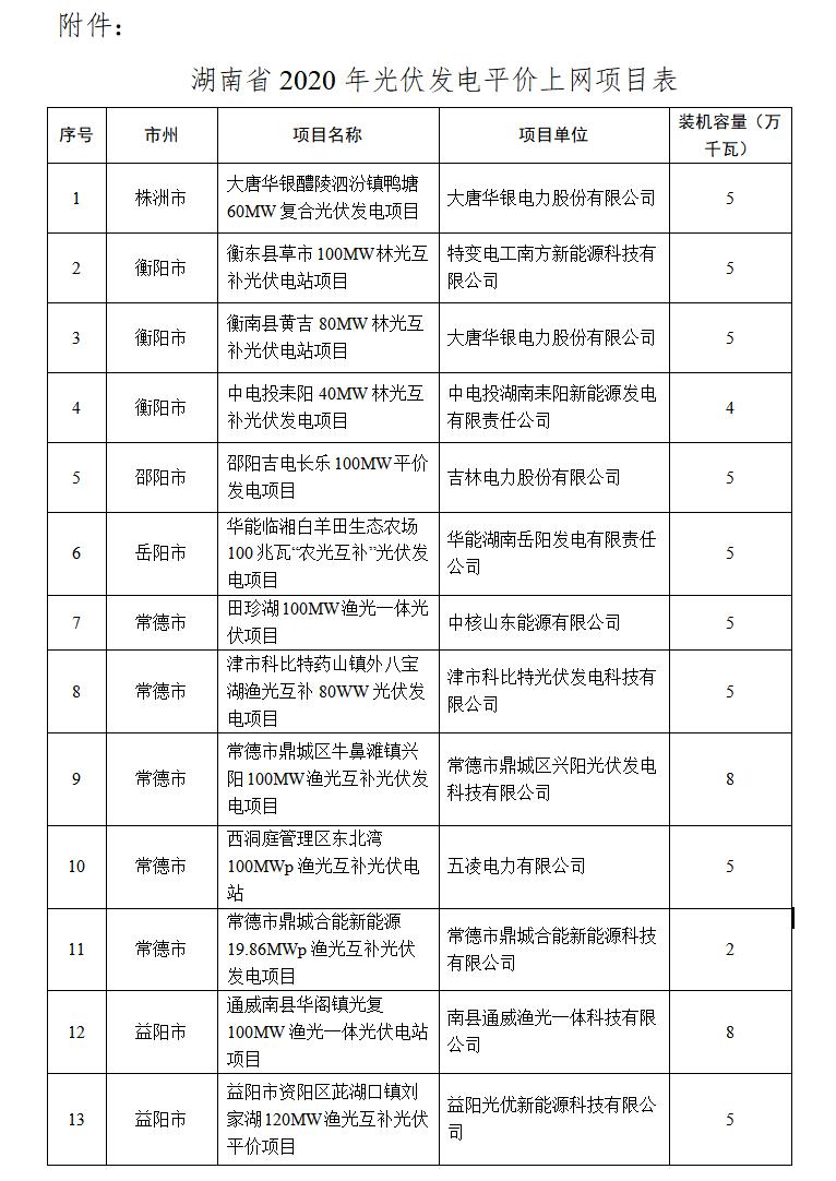 文章图片20200519-32