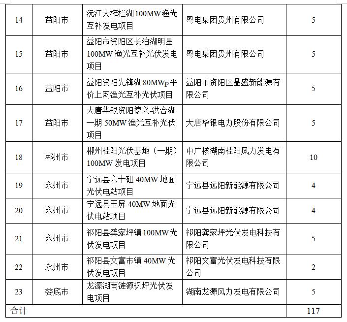 文章图片20200519-33