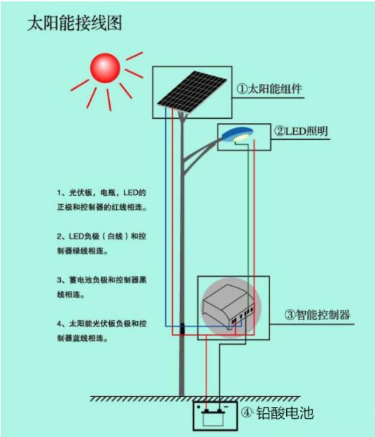 太阳能接线图