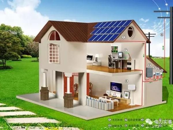 光伏逆变器在太阳能发电中的作用?