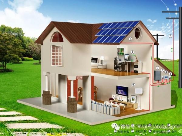 应用成本太高:太阳能光伏发电系统--星火 太阳能