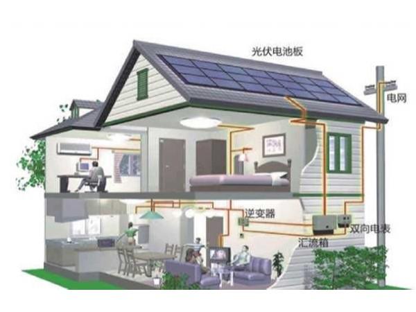 星火太阳能公司又一个44.33KW居民电站安装并网