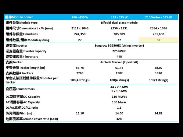 天合光能至尊210组件+双排跟踪系统价值优