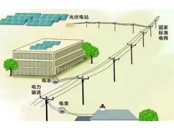 家用光伏发电系统 从申请、安装到收益只需要这几步!