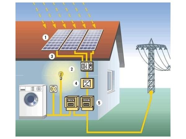 陕西2020年风电、光伏发电项目建设有关工作的通知