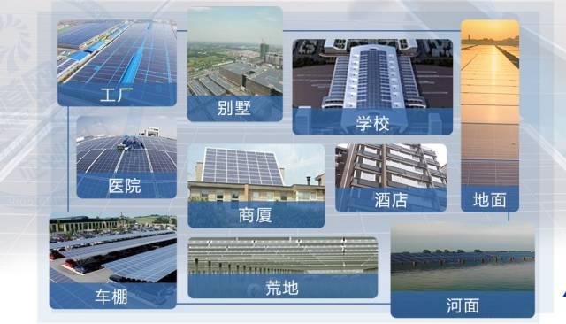 区域太阳能板