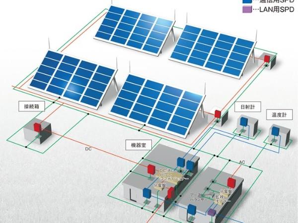 太阳能电池板是如何工作的?大家该如何使用太阳能电池?
