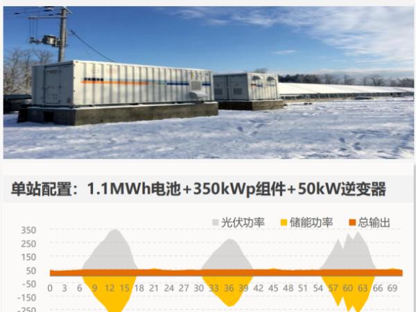 太阳能光伏发电储能度电成本将降至0.2元以内,光储进入平价时代